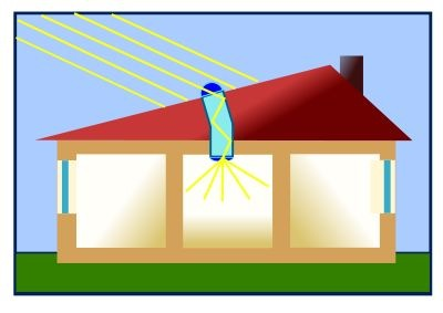 Create natural light in your home with solar tubes for Natural light in homes